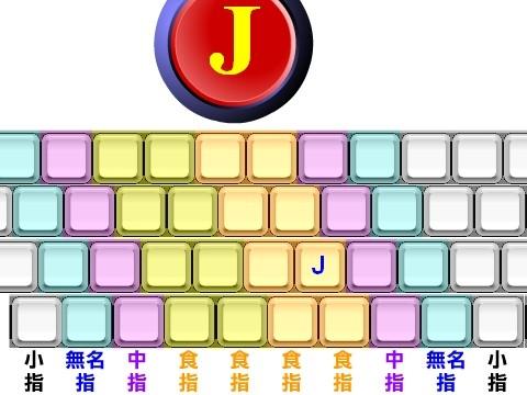 键盘打字指法小游戏_练习键盘打字的小游戏-
